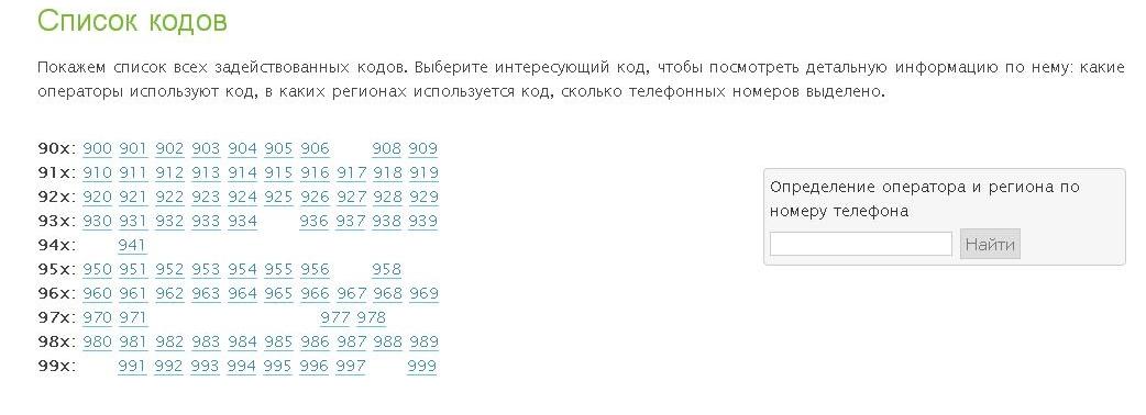 К какому оператору и региону принадлежит номер мобильного телефона и когда этот номер был выделен оператору